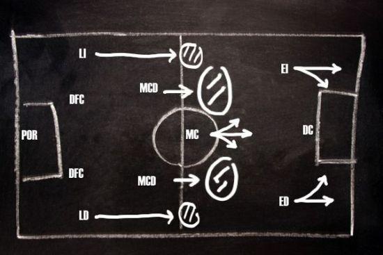 Táctica 4-3-3 (3) Ataque