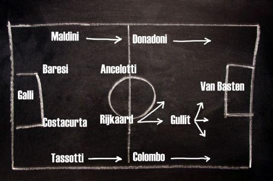 Arrigo Sacchi y el Milan 1987-1991. Ataque