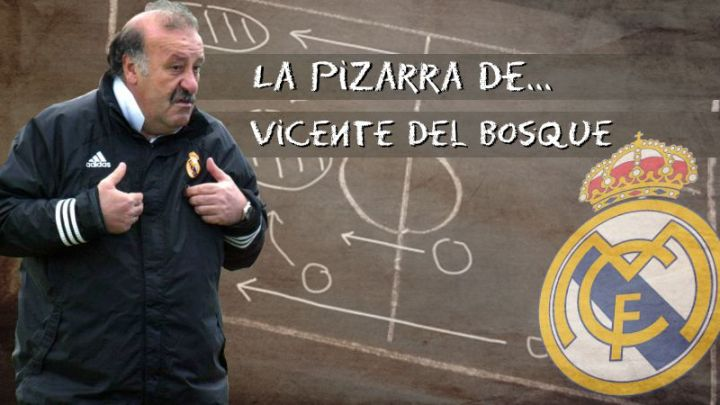 Vicente del Bosque y el Real Madrid 1999-2000… Personaliza tu Fifa 21