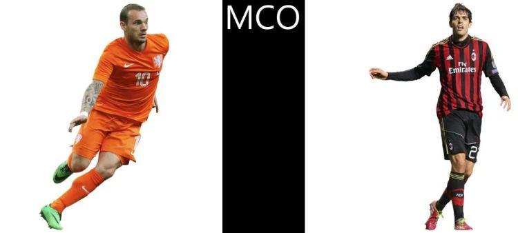 Táctica 4-2-2-2 MCO-MCO