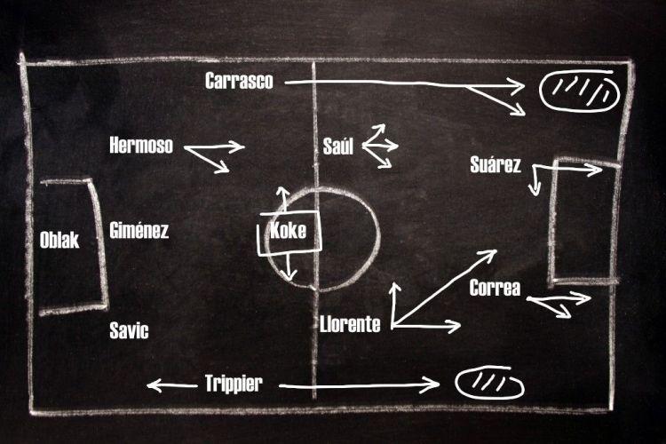 Cholo Simeone y el Atlético de Madrid 2020-21. Ataque