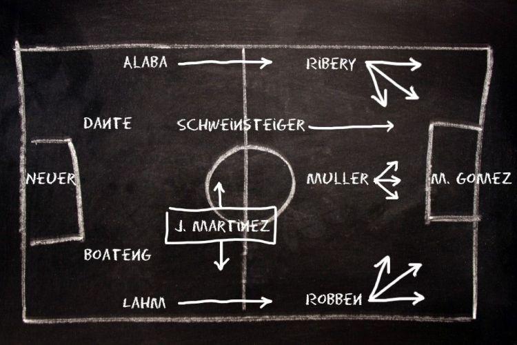 Jupp Heynckes y el Bayern de Munich. Ataque