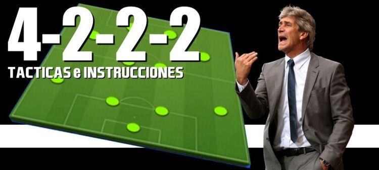 Táctica 4-2-2-2
