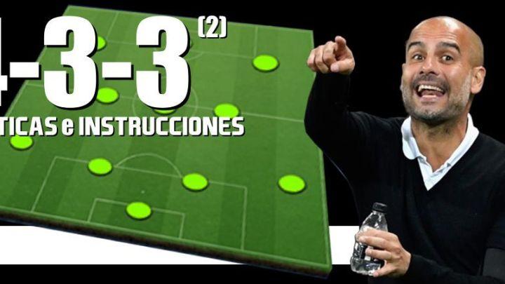 Táctica 4-3-3 (2) Fifa 22