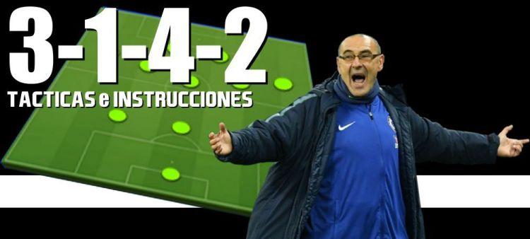 Guía de Tácticas y Formaciones Personalizadas Fifa 22 (3-1-4-2)