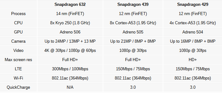 new-snapdragon-specs