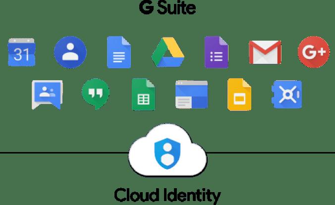 g-suite-google-apps