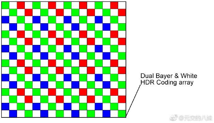 Sony-IMX607-Dual-Bayer