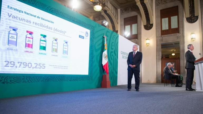 MEXICO VACUNADO AL 100% VS COVID-19 PARA EL PROXIMO OTOÑO