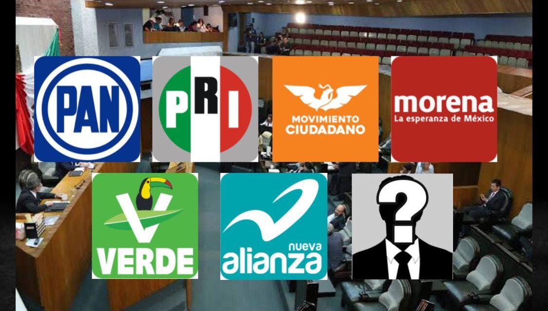 EN EL CONGRESO DEL ESTADO YA SE ENCUENTRA LISTA LA INTEGRACIÓN DE LOS PARTIDOS POLÍTICOS Y SUS COORDINADORES <br>