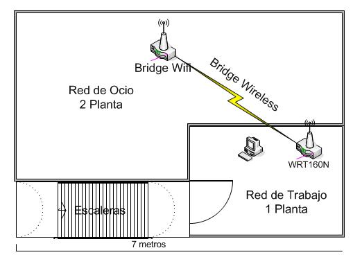 Revisión del Bridge Ethernet Wireless-N Linksys WET610N