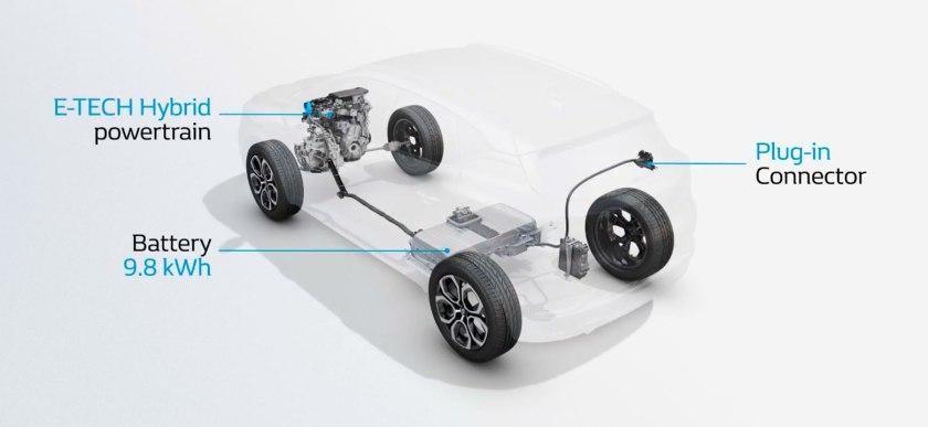 sistemas-hibrido-e-tech-renault