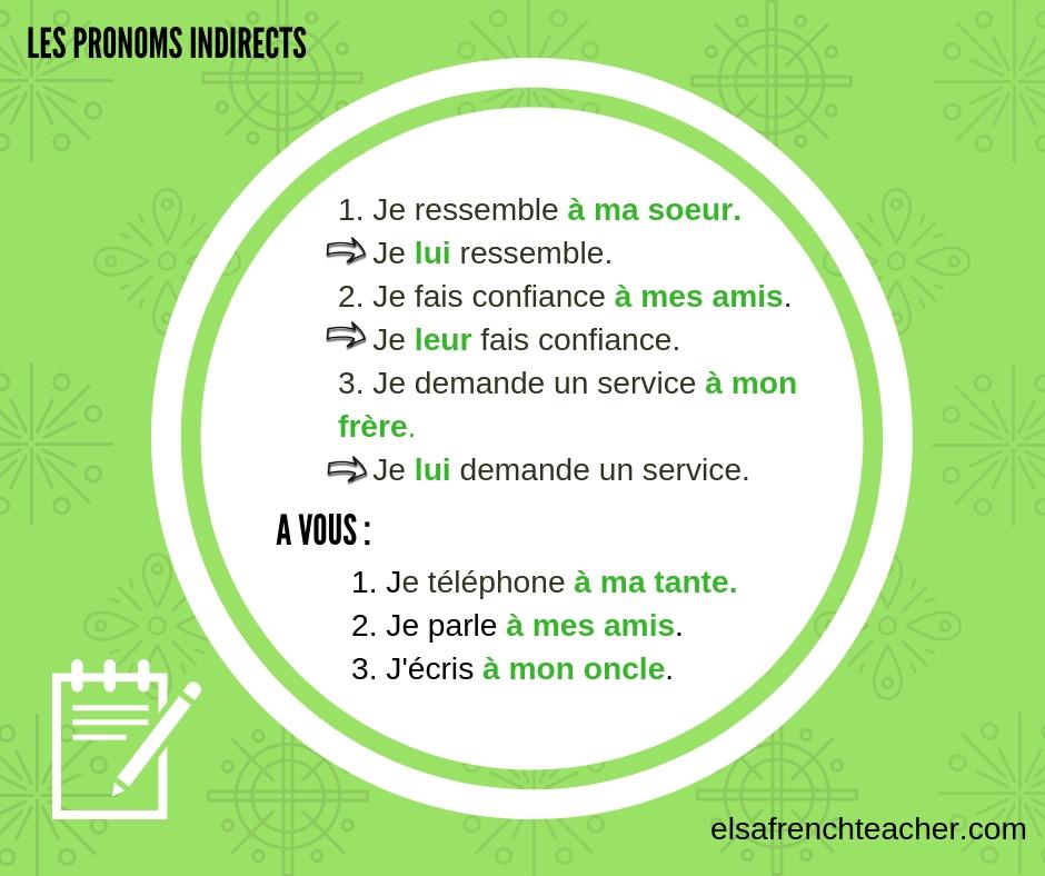 Pronoms indirects