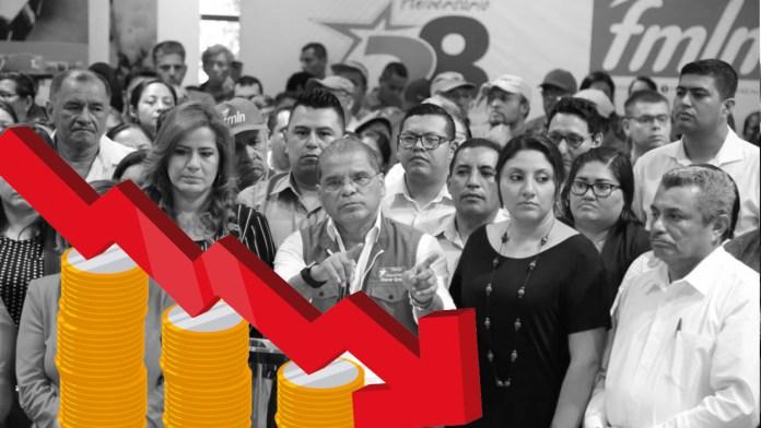 El FMLN tuvo a El Salvador al borde de la quiebra en el 2017, luego que las diferentes calificadoras mantuvieron al país en default