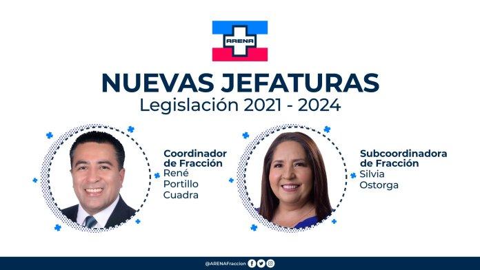 ARENA nombra a Portillo Cuadra como nuevo jefe de fracción por su perfil «joven, fresco que aportará mucho al país»