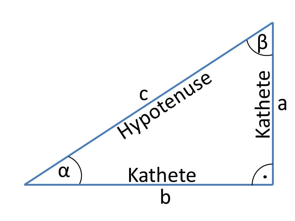 Online Rechner Trigonometrie: Online-Berechnungen am