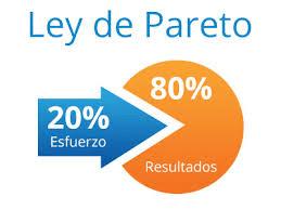Ley Pareto