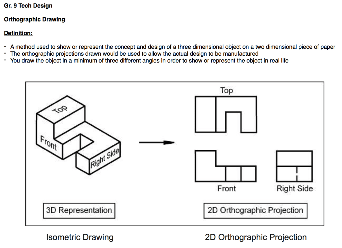 Orthographic Drawing