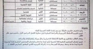 جدول امتحانات الصف الثانى الاعدادى الازهرى 2018