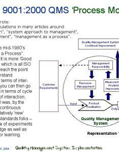 also iso qms  process model rh elsmar