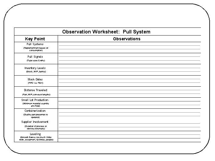 Observation Worksheet Pull System