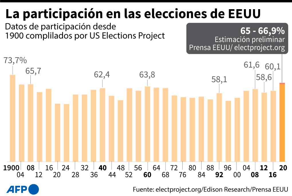 EEUU está en apnea - El Sol Latino