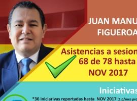 Juan Manuel Figueroa sería alcalde interino en campaña electoral