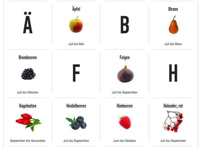 forgenerationstocome, Saison, saisongerecht, Früchte, Gemüse, WWF, nachhaltig, Nachhaltigkeit, Blogparade