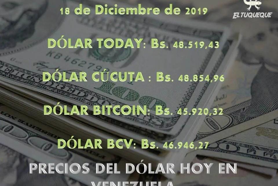 Precio del dólar hoy 18/12/2019 en Venezuela