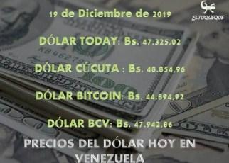 Precio del dólar hoy 19/12/2019 en Venezuela