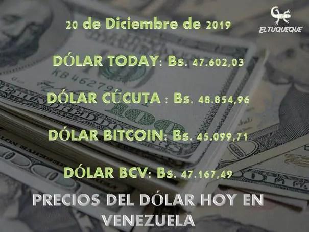 Precio del dólar hoy 20/12/2019 en Venezuela