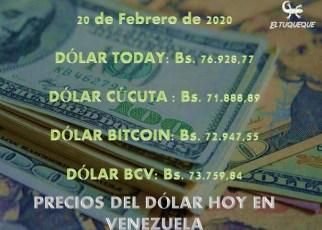 Precio del Dólar hoy 20/02/2020 en Venezuela
