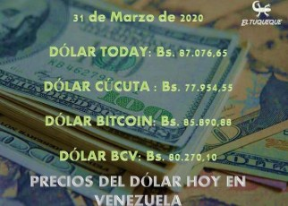 Precio del dólar hoy 31/03/2020 en Venezuela