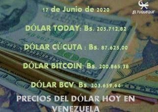 Precio del dólar hoy 17/06/2020 en Venezuela