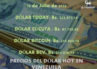 Precio del dólar hoy 10/07/2020 en Venezuela