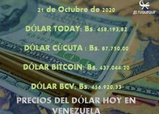 Presentamos un resumen del precio del dólar hoy 21/10/2020 en Venezuela.