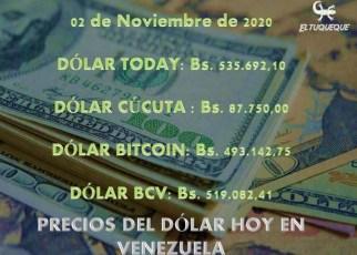 precio del dólar hoy 02/11/2020 en Venezuela