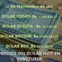 Precio del dólar hoy 27/11/2020 en Venezuela