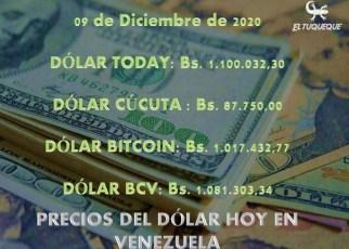 Presentamos un resumen del precio del dólar hoy 09/12/2020 en Venezuela.