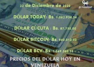 precio del dólar hoy 22/12/2020 en Venezuela