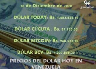 Precio del dólar hoy 28/12/2020 en Venezuela