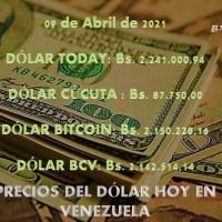 Precio del dólar hoy 09/04/2021 en Venezuela