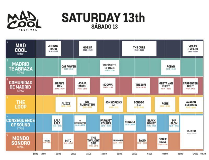 Mad Cool Festival 2022 5