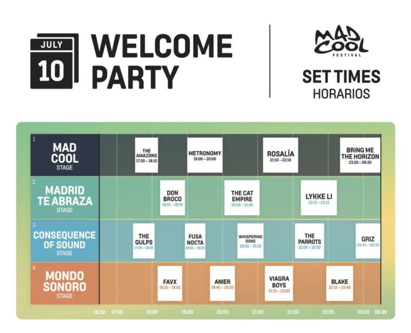 Mad Cool Festival 2022 2