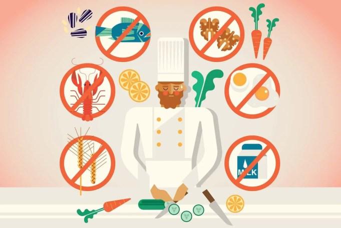 Tipos de alergia alimentaria