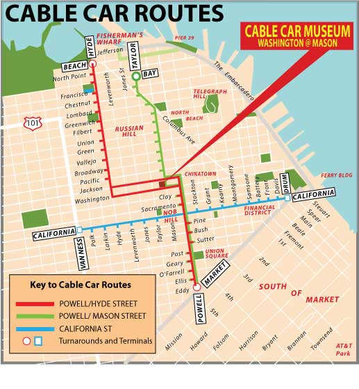 Cable car routes
