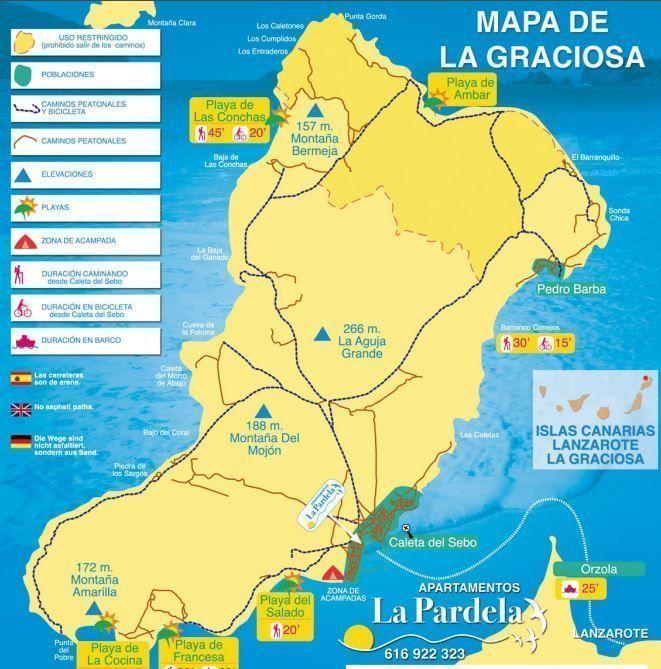Mapa Rutas La Graciosa - Islas Canarias