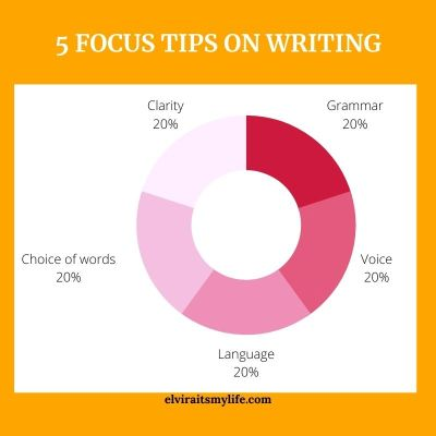 5 focus tips on writing