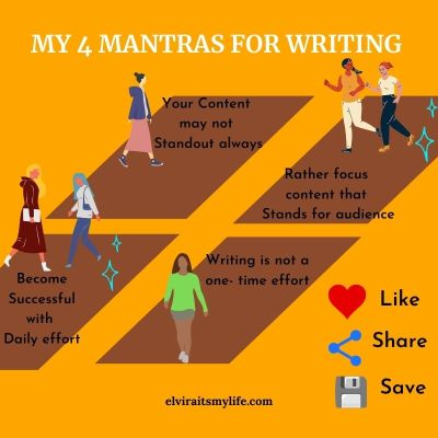 mantras for writing