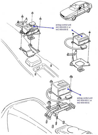 audi a4 airbag wiring diagram three phase motor star delta impact sensor harness manual e books air bag crash module removal elv solutionscrash remove 1